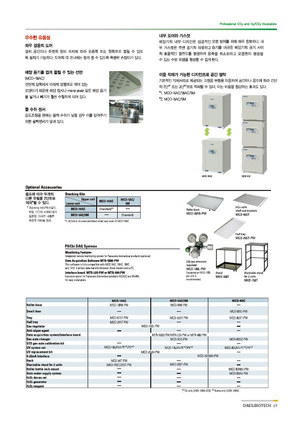 MCO-5AC,18AC,80IC,5M-3.jpg