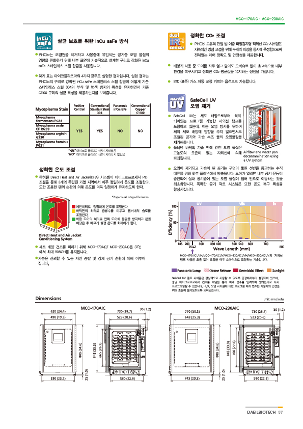 MCO-170AIC,230AIC-3.jpg