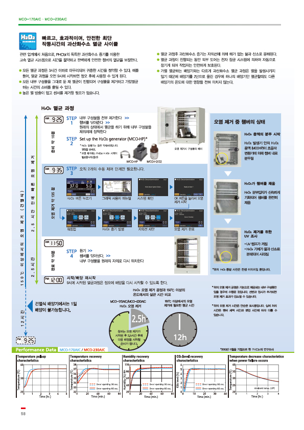 MCO-170AIC,230AIC-4.jpg