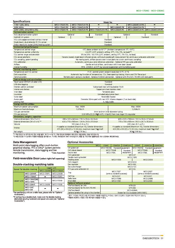 MCO-170AIC,230AIC-5.jpg